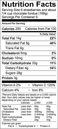 chocolate fondue with strawberries nutrition label
