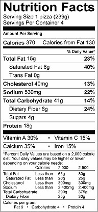 vegetarian pita pizza nutrition label