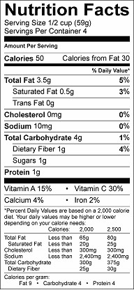 mustard greens nutrition label
