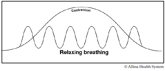 Relaxing breathing in labor