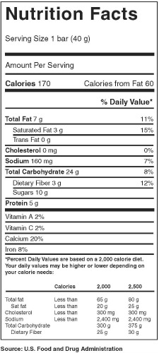 Example of a nutrition facts label