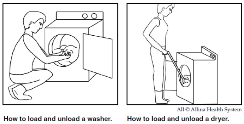 Loading and unloading washer and dryer illustration