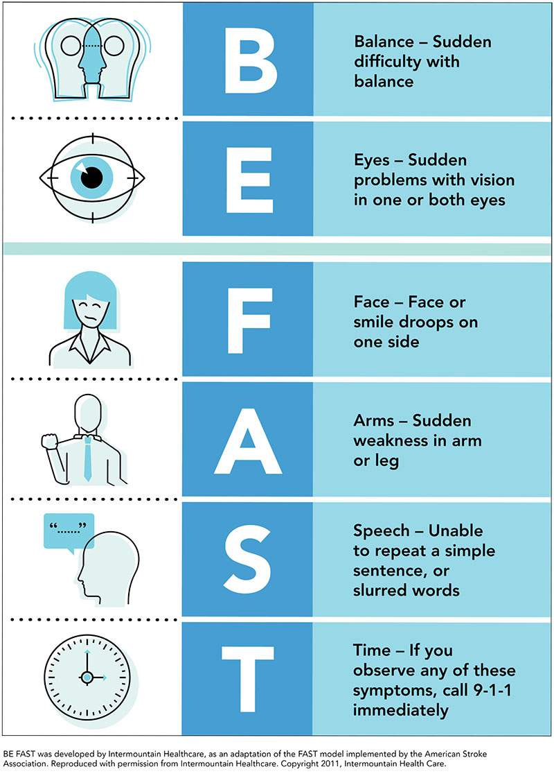 BE FAST to recognize a stroke
