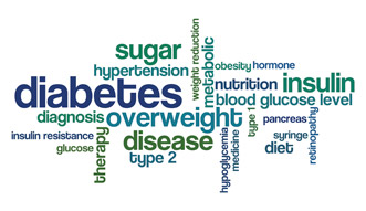 Diabetes word cloud includes diabetes, overweight, disease, type 2, insulin, sugar, hypertension, metabolic