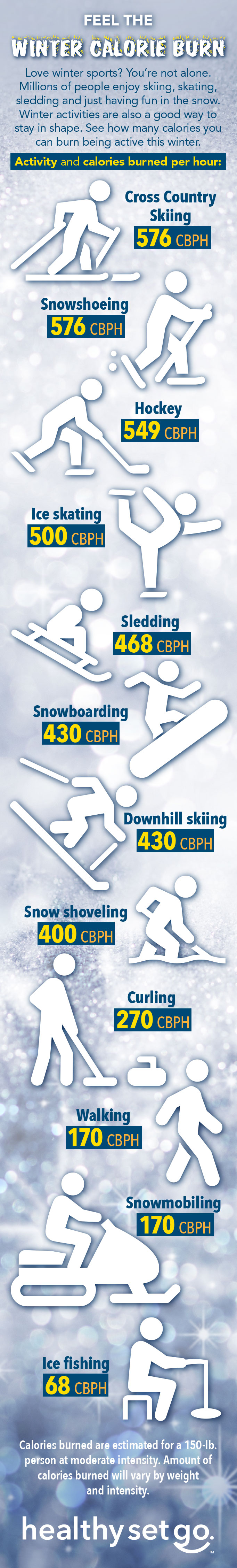 Calories burned with winter activities infographic