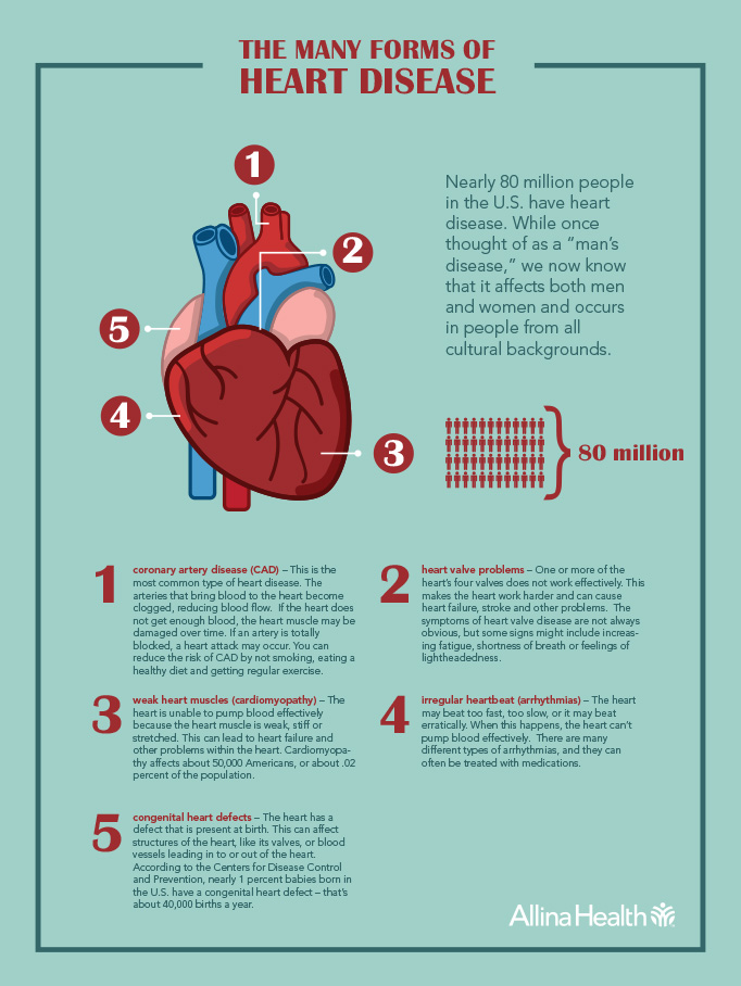 How to prevent a heart attack while its happening