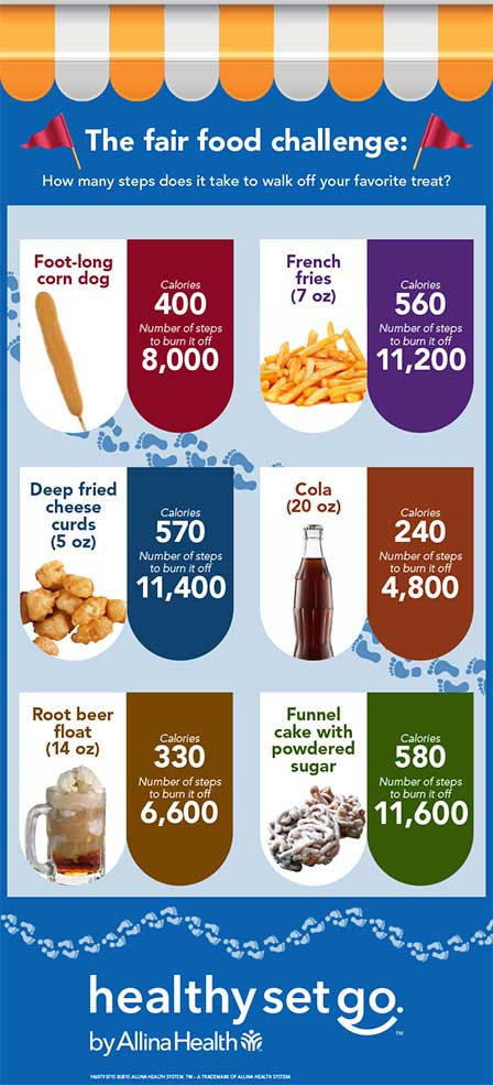 State fair foods infographic