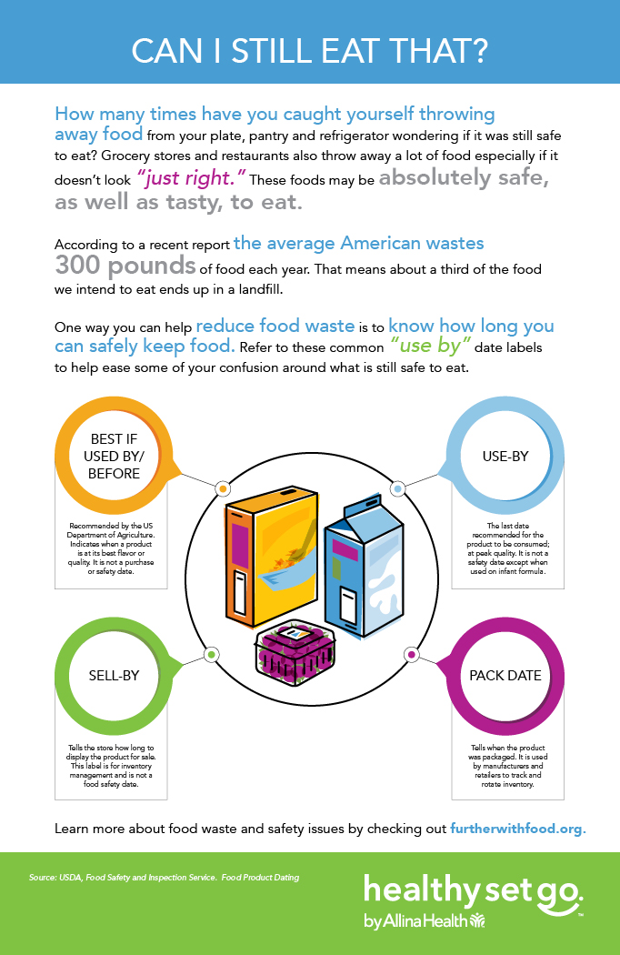 Can I still eat that? infographic
