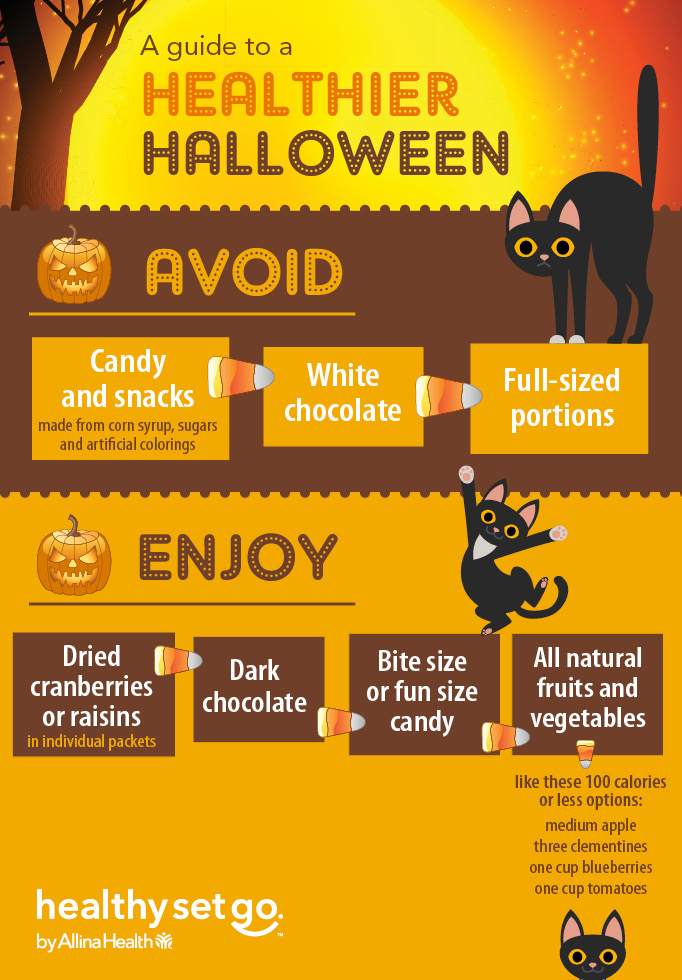 This infographic is called guide to a healthier Halloween.