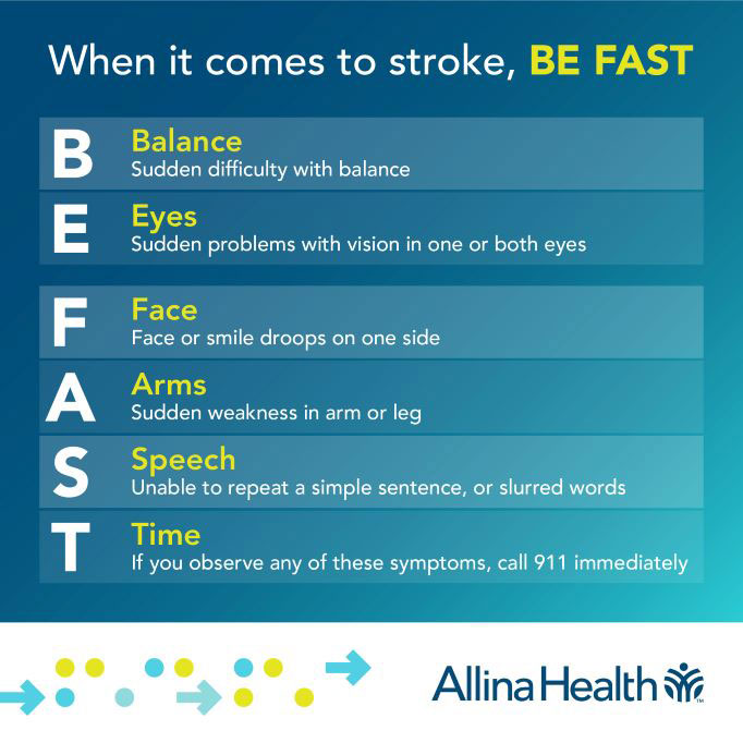 BE FAST infographic