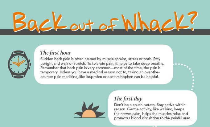 backoutofwhackinfographic